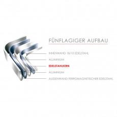All-Clad d5 Stainless polished Holländischer Topf 26,7 cm / 5,2 L - Edelstahl-Mehrschichtmaterial